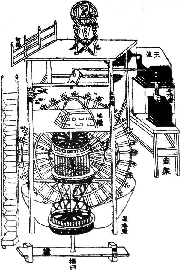 Clock_Tower_from_Su_Song's_Book_desmearWEB.jpg,2000?fbclid=IwAR0ENZURBFSygQ6K0YXRNOHeJVXDPyVTWH-HeMA8UzeP60snCtxHxW30jU4